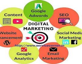 #3 untuk Marketing Specialist /SEO and Online Advertising Assistance oleh bishalali101