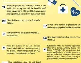 #5 for One page Infographic with numbers by suhaabshah