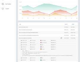 #55 , Design a Website Mockup for a security portal 来自 dragnoir
