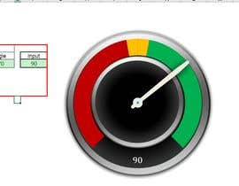#8 для Excel Dashboard Gauges от sybon00