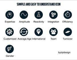 #15 untuk Design icons for our website oleh iipsuryo116