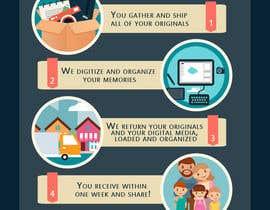 Nro 42 kilpailuun Create a Simple Business Infographic käyttäjältä KateTsibulnyak