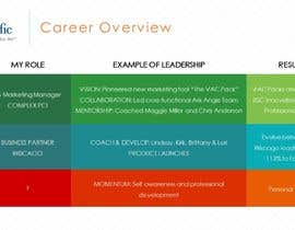 #88 for One Page Career Overview - Need .ppt version by Krishna23021999