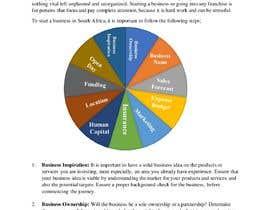 #21 pentru 20 Articles on Small businesses accross valuation, performance management and scaling de către udemepaul