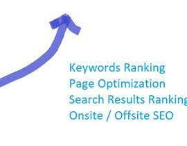 #20 for Optimizing my Searchability by netvalue