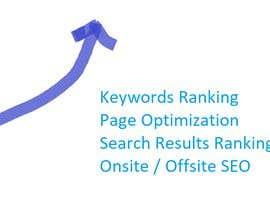 #20 , Optimizing my Searchability 来自 netvalue