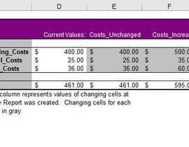 Nro 17 kilpailuun Excel Project Part B käyttäjältä amitabh1992