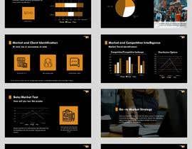 #19 untuk Design a Custom PowerPoint Template oleh bipinpal87
