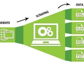 Nro 6 kilpailuun Scrape a Web Page käyttäjältä smahad2