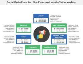 #9 для Social media promotion от mdabdussalamdesi