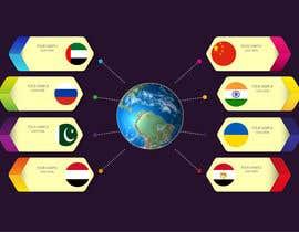 Nro 49 kilpailuun infograph käyttäjältä moenkhalid