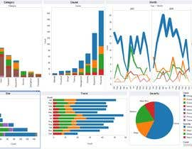 #1 cho Simple Python data visualization from the given CSV data bởi catvil12312
