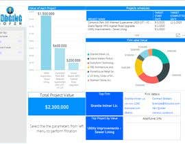 nº 40 pour Power Bi Dashboard Template Creation par sen1330
