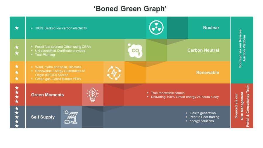 Bài tham dự cuộc thi #                                        55                                      cho                                         Design New Graph/Table