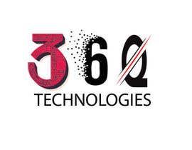 #280 cho Logo, business card, signature etc bởi ajmainhossain9