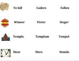 Nro 8 kilpailuun 50+ illustrations for Latin vocabulary training käyttäjältä wakeelkhan101087