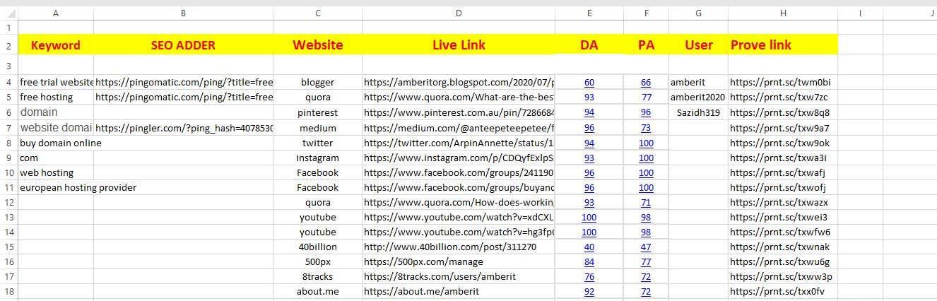 Kilpailutyö #                                        43                                      kilpailussa                                         Need a Social Media Manager (Instagram, Facebook and Twitter) $100/month