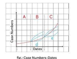 Nro 25 kilpailuun Make this figure look more professional käyttäjältä Tahsinrafid98