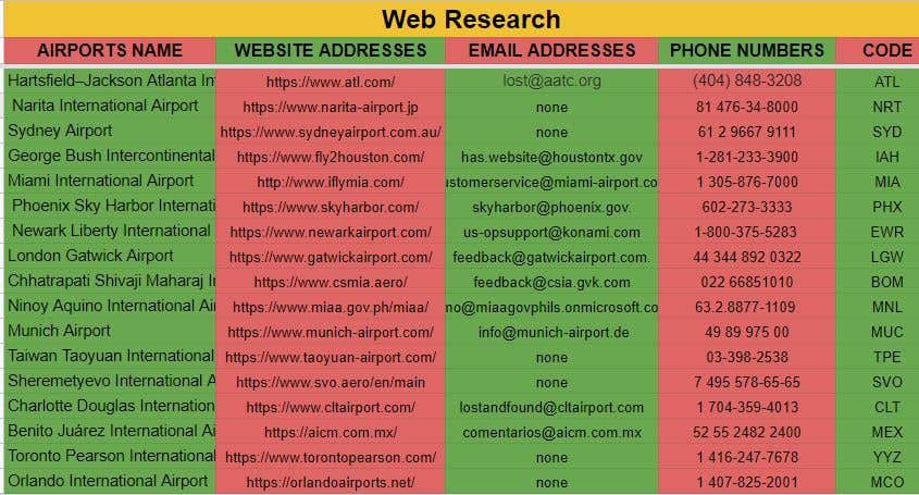 Penyertaan Peraduan #                                        61                                      untuk                                         Regular work for a web researcher: Find list IT recruiters from India.