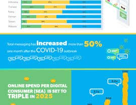 #31 for Infographic design by Hifageth