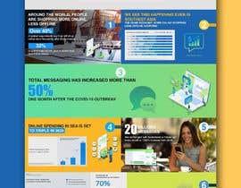 #38 for Infographic design by satishandsurabhi