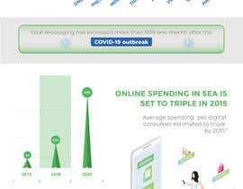 #39 for Infographic design by Anusree0502
