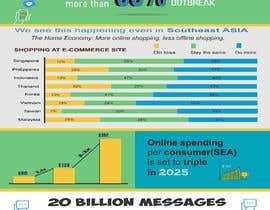 Peyaldas70 tarafından Infographic design için no 46
