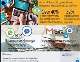 sajeebulislambd1 tarafından Infographic design için no 14