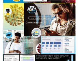 ryanto87 tarafından Infographic design için no 29