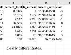 #10 cho Create ML Model using Python bởi vijaykrishna0497
