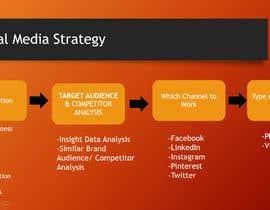 #20 for Social media marketing by szeyed