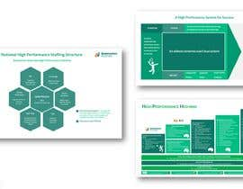 #11 for Badminton Pathway Infographic (3 pages) af Amit221007