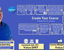 #35 untuk Website Banner for FB Ads 101 and Online Course Blueprint Course oleh anontobau