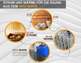 #2 for Design a photorealistic photo of a non electric sauna heater av hirurgdesign