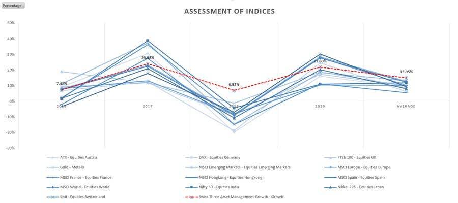 Konkurrenceindlæg #                                        36                                      for                                         graphic design of comparison chart