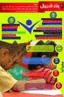 Graphic Design Inscrição do Concurso Nº8 para Brochure Design for company profile