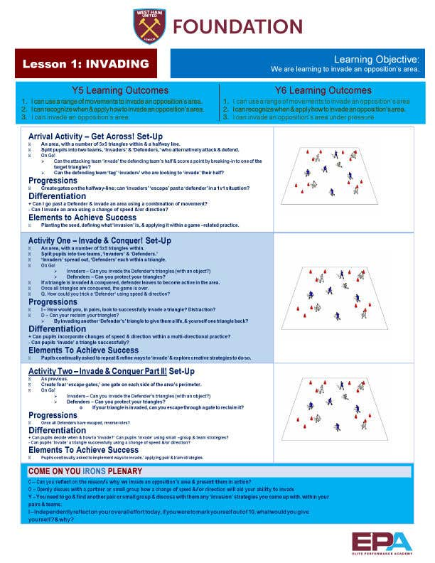 Penyertaan Peraduan #                                        7                                      untuk                                         Create a template for my soccer Scheme of work from my existing PDF to make look better