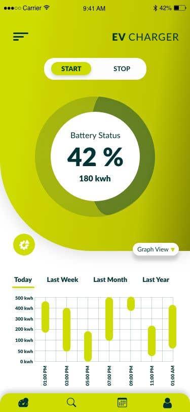 Penyertaan Peraduan #                                        31                                      untuk                                         Dashboard UI of EV Charger App