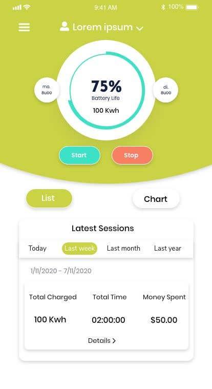 Penyertaan Peraduan #                                        17                                      untuk                                         Dashboard UI of EV Charger App