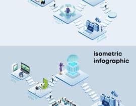 yasineker tarafından Build an isometric infographic için no 34