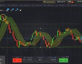 #16 for forex & stock & option & commodity trading platform af muaazbintahir