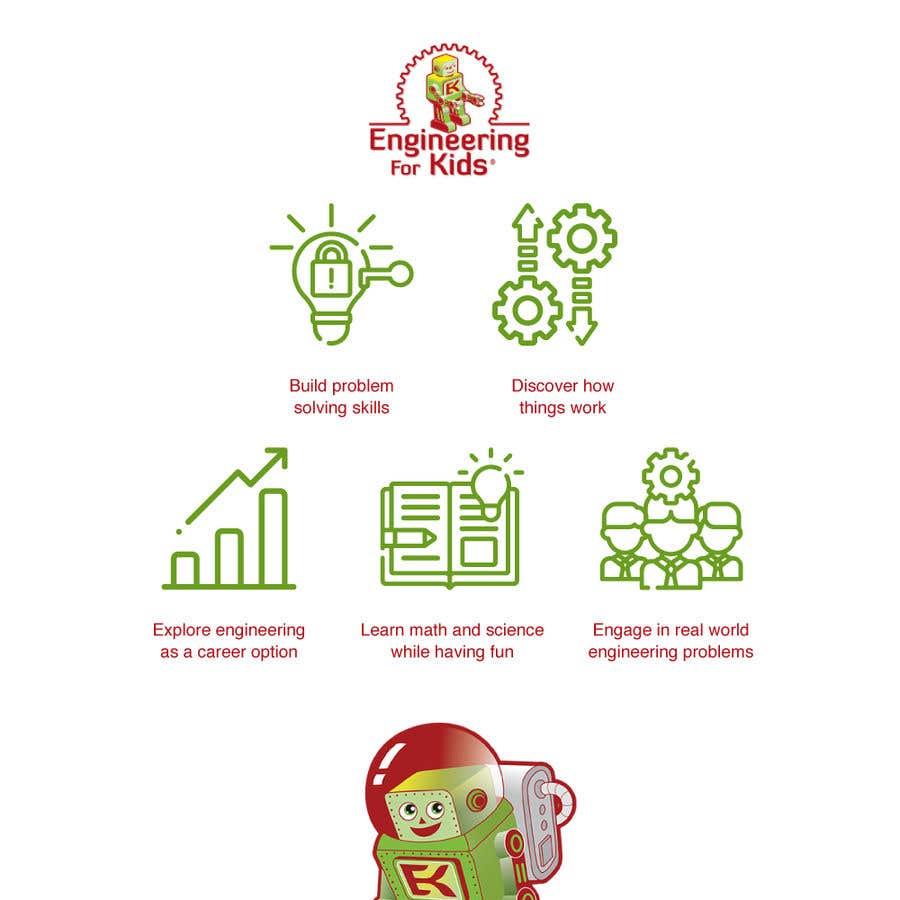 Kilpailutyö #                                        8                                      kilpailussa                                         design STEM images like attached