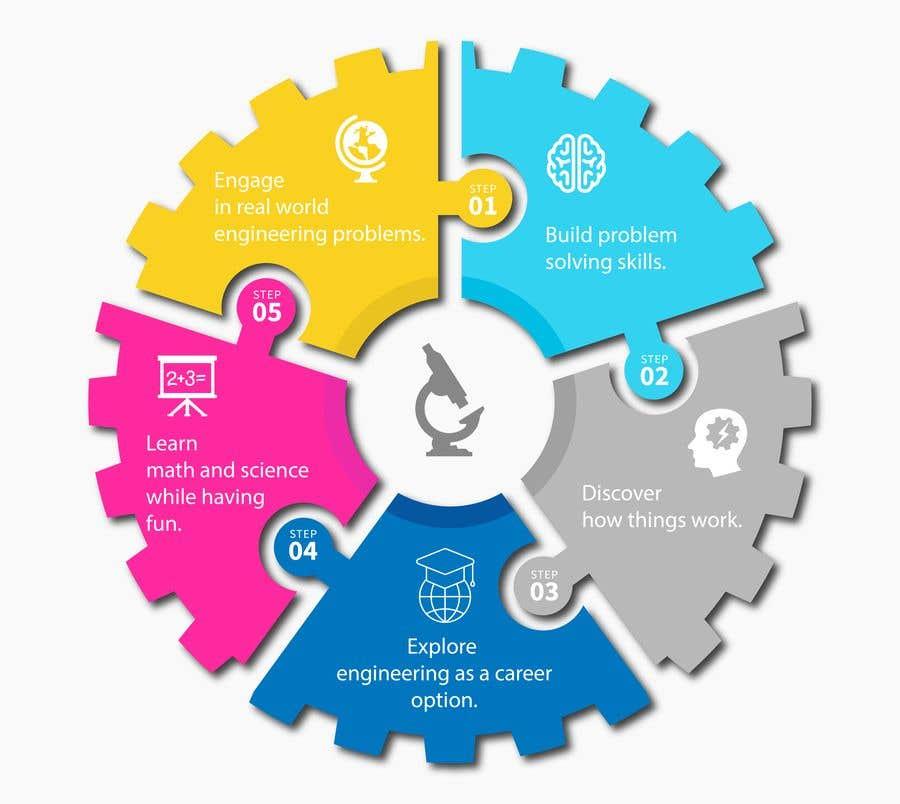 Kilpailutyö #                                        5                                      kilpailussa                                         design STEM images like attached