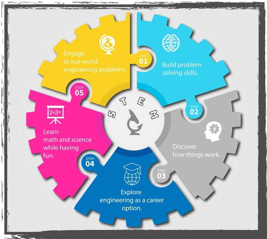 Kilpailutyö #                                        6                                      kilpailussa                                         design STEM images like attached
