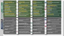 Graphic Design Entri Peraduan #76 for COMPARISION INFORGRAPH FOR DIGITAL AGRICULTURE APP