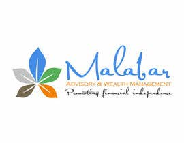 nº 50 pour Develop a Corporate Identity for Malabar par anibaf11