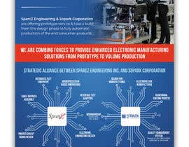 nº 26 pour Social media, strategic alliance aannouncement par idafebiyanti