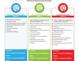 nº 27 pour Need this package pricing table turned into a professional looking and printable document par MUGHJ