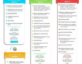 nº 36 pour Need this package pricing table turned into a professional looking and printable document par EssenceOfDesign