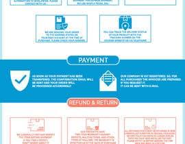 #7 for Design for After Sales Services Brochure by sakilkhan1753